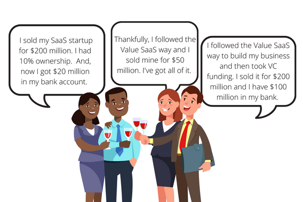 Value SaaS Funding:                    What startup founders need to know!